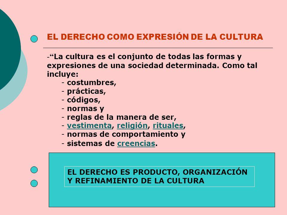 EL DERECHO COMO EXPRESIÓN DE LA CULTURA