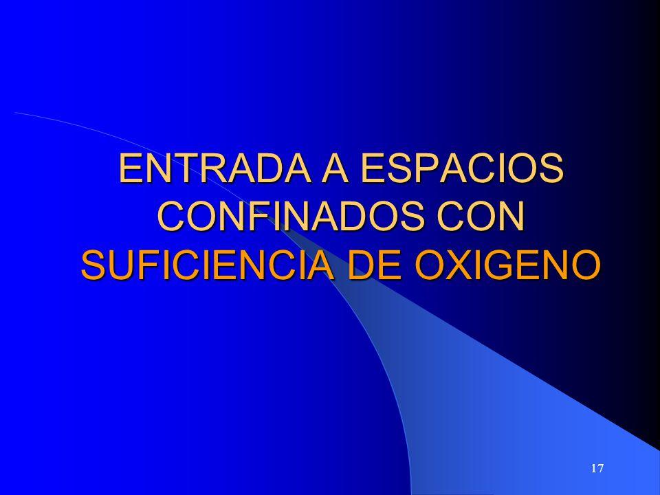 ENTRADA A ESPACIOS CONFINADOS CON SUFICIENCIA DE OXIGENO