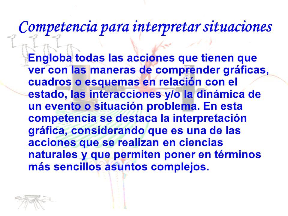 Competencia para interpretar situaciones