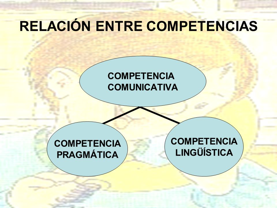 RELACIÓN ENTRE COMPETENCIAS
