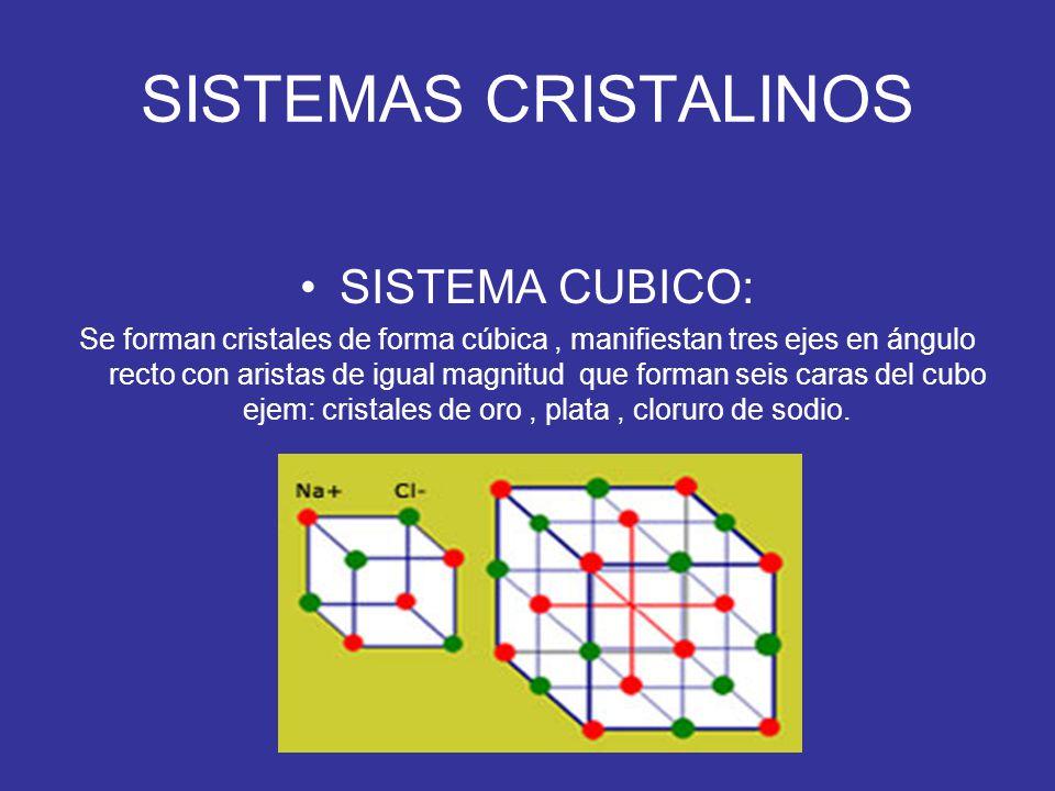 SISTEMAS CRISTALINOS SISTEMA CUBICO: