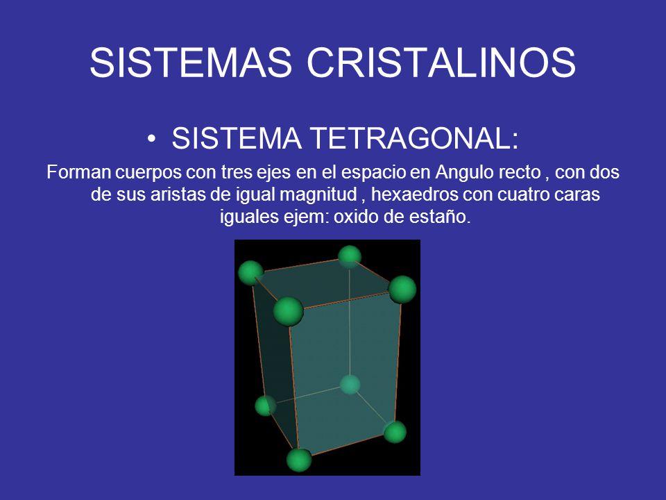 SISTEMAS CRISTALINOS SISTEMA TETRAGONAL: