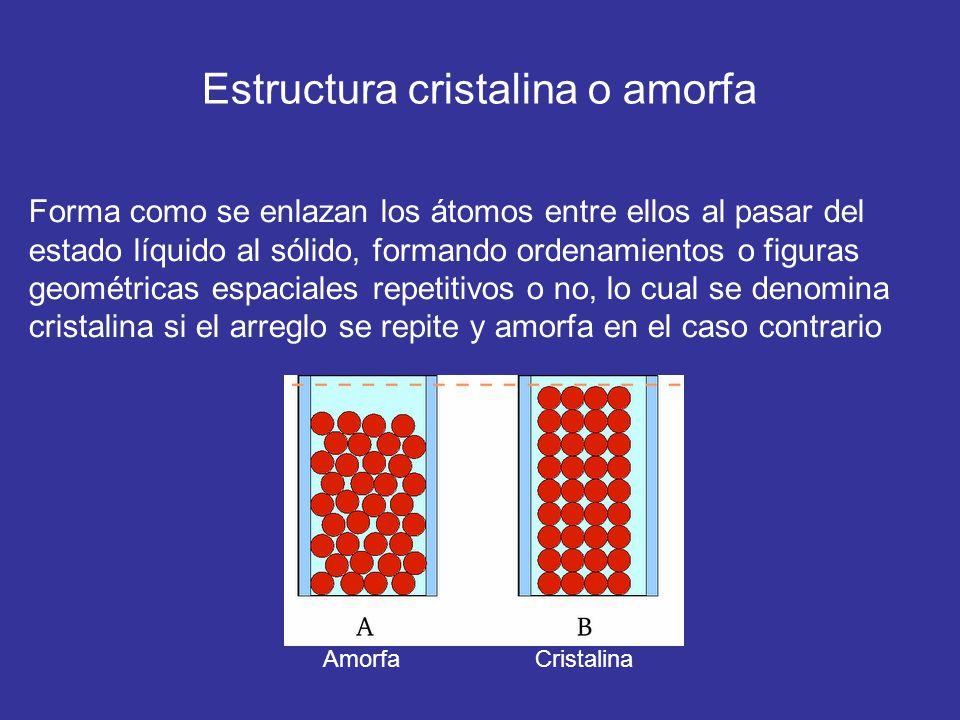Estructura cristalina o amorfa