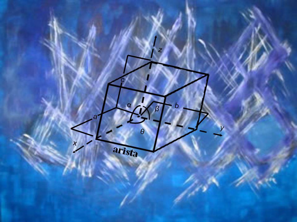 z y x α β θ a c b