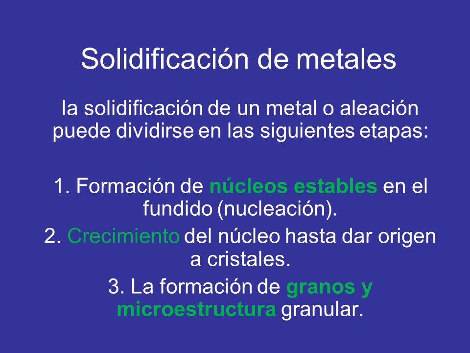 Solidificación de metales