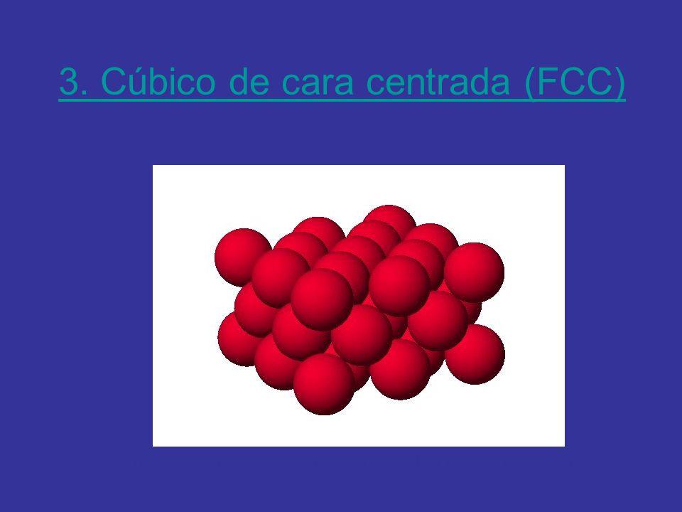 3. Cúbico de cara centrada (FCC)