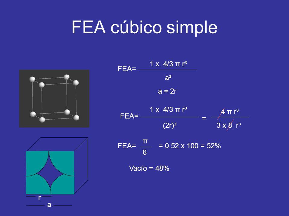 FEA cúbico simple 1 x 4/3 π r³ FEA= a³ a = 2r 1 x 4/3 π r³ 4 π r³ FEA=