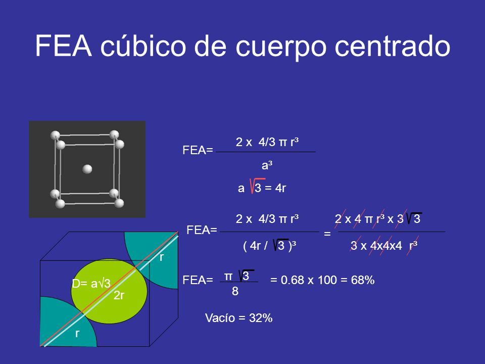FEA cúbico de cuerpo centrado