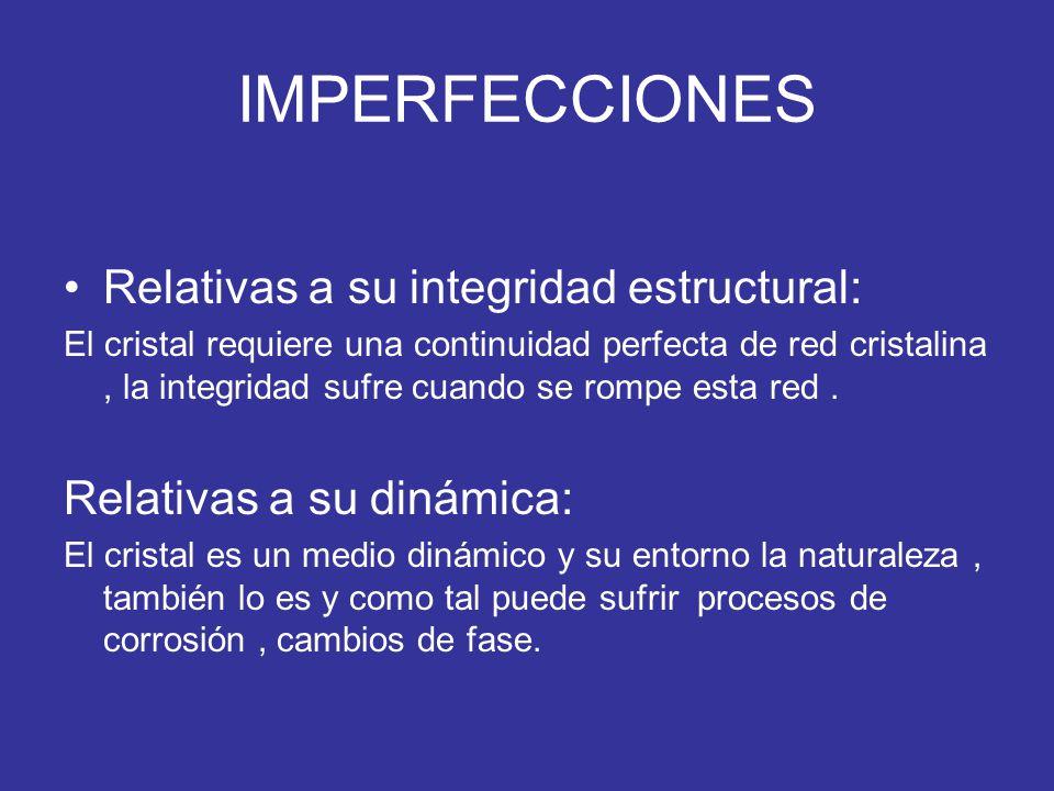 IMPERFECCIONES Relativas a su integridad estructural: