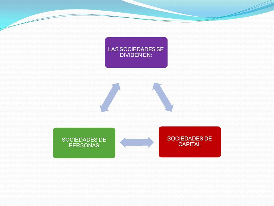 LAS SOCIEDADES SE DIVIDEN EN: SOCIEDADES DE CAPITAL