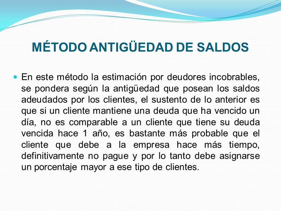 MÉTODO ANTIGÜEDAD DE SALDOS