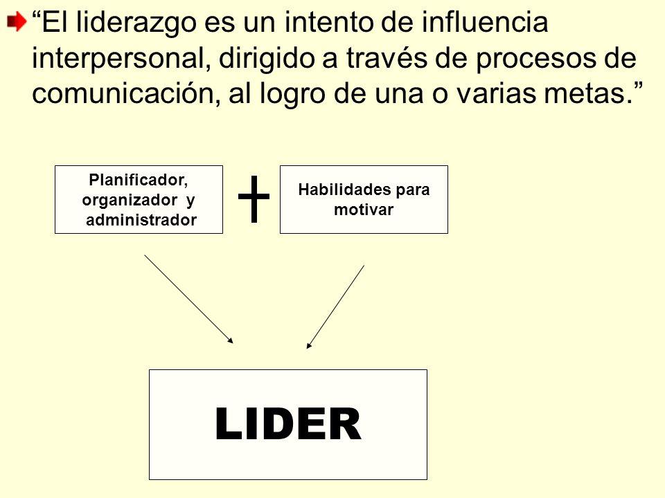 El liderazgo es un intento de influencia interpersonal, dirigido a través de procesos de comunicación, al logro de una o varias metas.