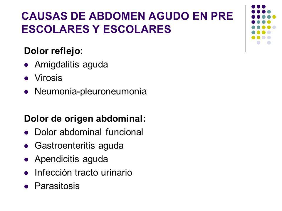 CAUSAS DE ABDOMEN AGUDO EN PRE ESCOLARES Y ESCOLARES
