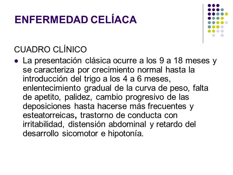 ENFERMEDAD CELÍACA CUADRO CLÍNICO