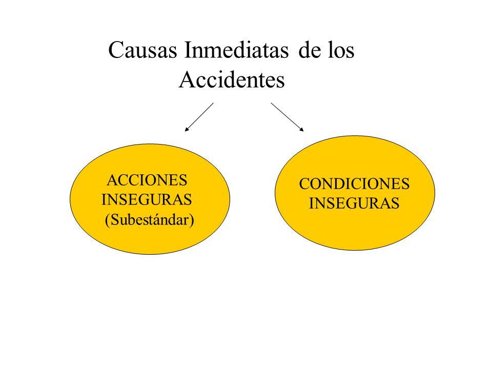 Causas Inmediatas de los Accidentes