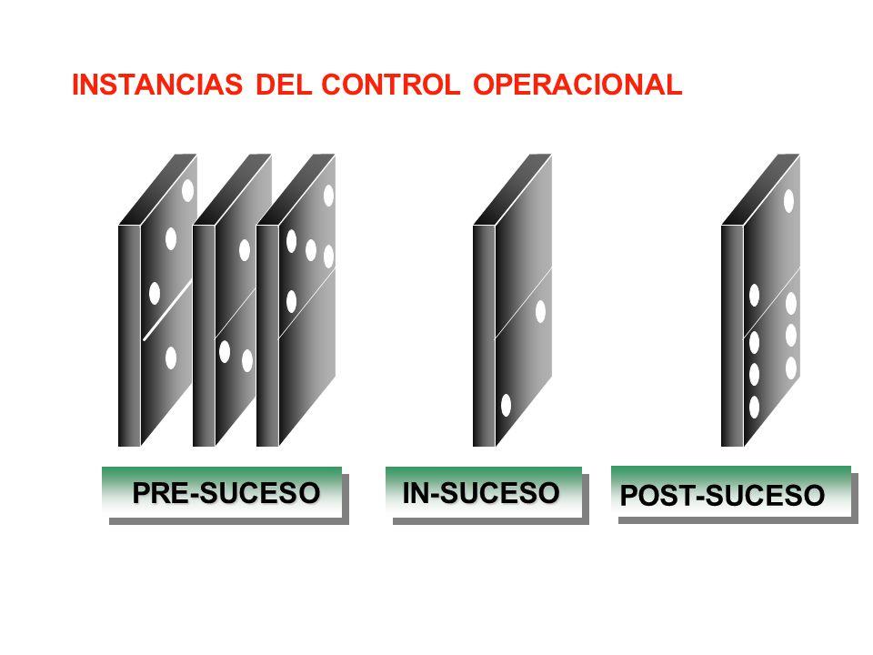 INSTANCIAS DEL CONTROL OPERACIONAL