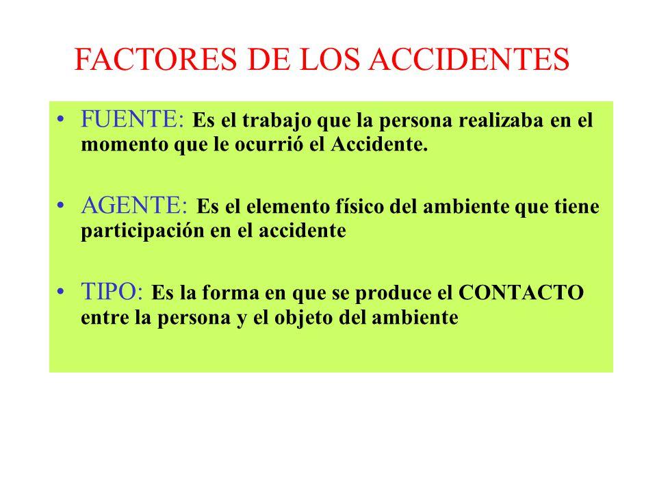 FACTORES DE LOS ACCIDENTES