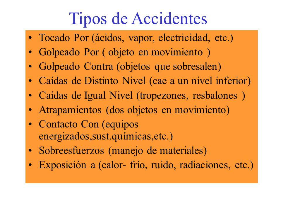 Tipos de Accidentes Tocado Por (ácidos, vapor, electricidad, etc.)