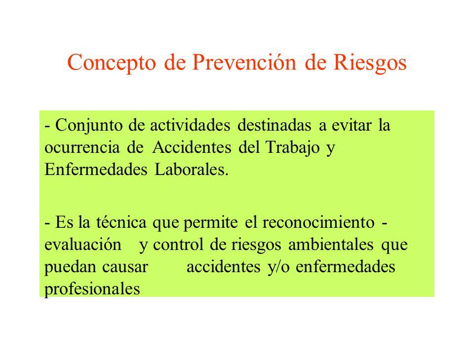 Concepto de Prevención de Riesgos