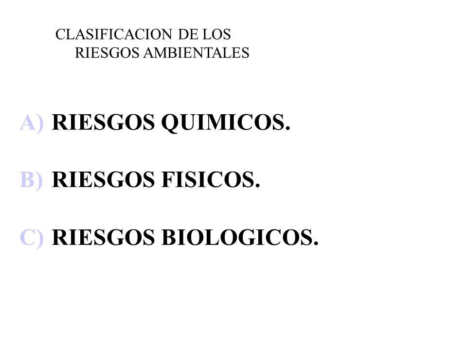 A) RIESGOS QUIMICOS. B) RIESGOS FISICOS. C) RIESGOS BIOLOGICOS.