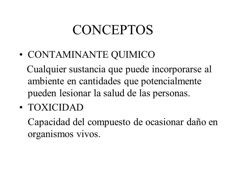 CONCEPTOS CONTAMINANTE QUIMICO