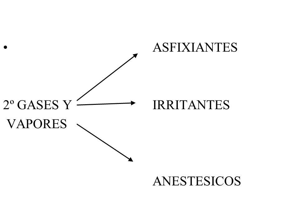 ASFIXIANTES 2º GASES Y IRRITANTES VAPORES ANESTESICOS