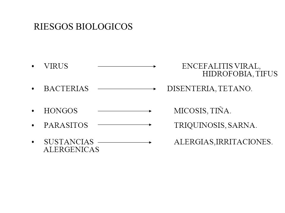 RIESGOS BIOLOGICOS VIRUS ENCEFALITIS VIRAL, HIDROFOBIA, TIFUS