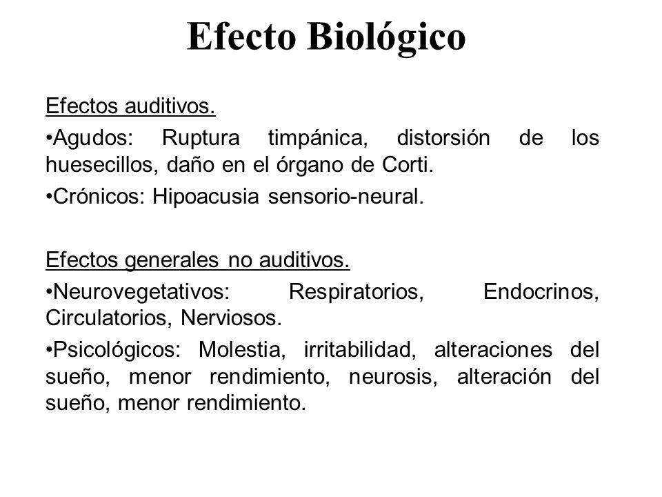 Efecto Biológico Efectos auditivos.