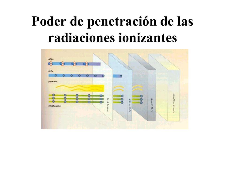 Poder de penetración de las radiaciones ionizantes