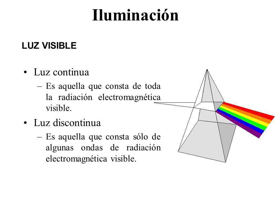 Iluminación Luz continua Luz discontinua LUZ VISIBLE