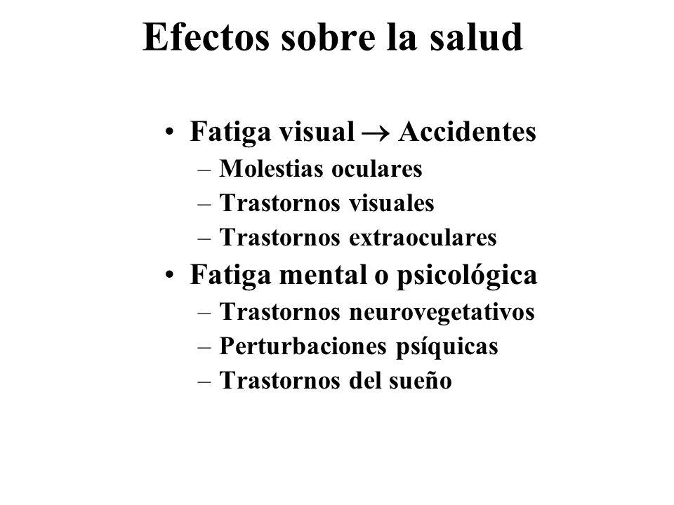 Efectos sobre la salud Fatiga visual  Accidentes