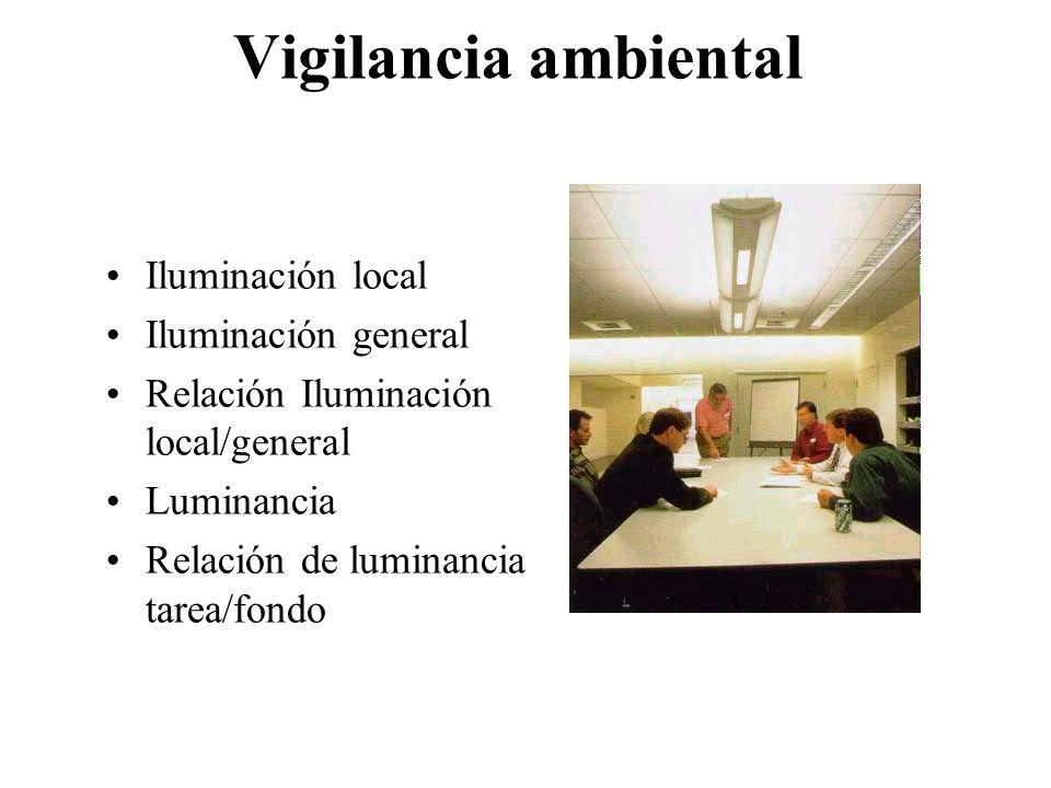 Vigilancia ambiental Iluminación local Iluminación general