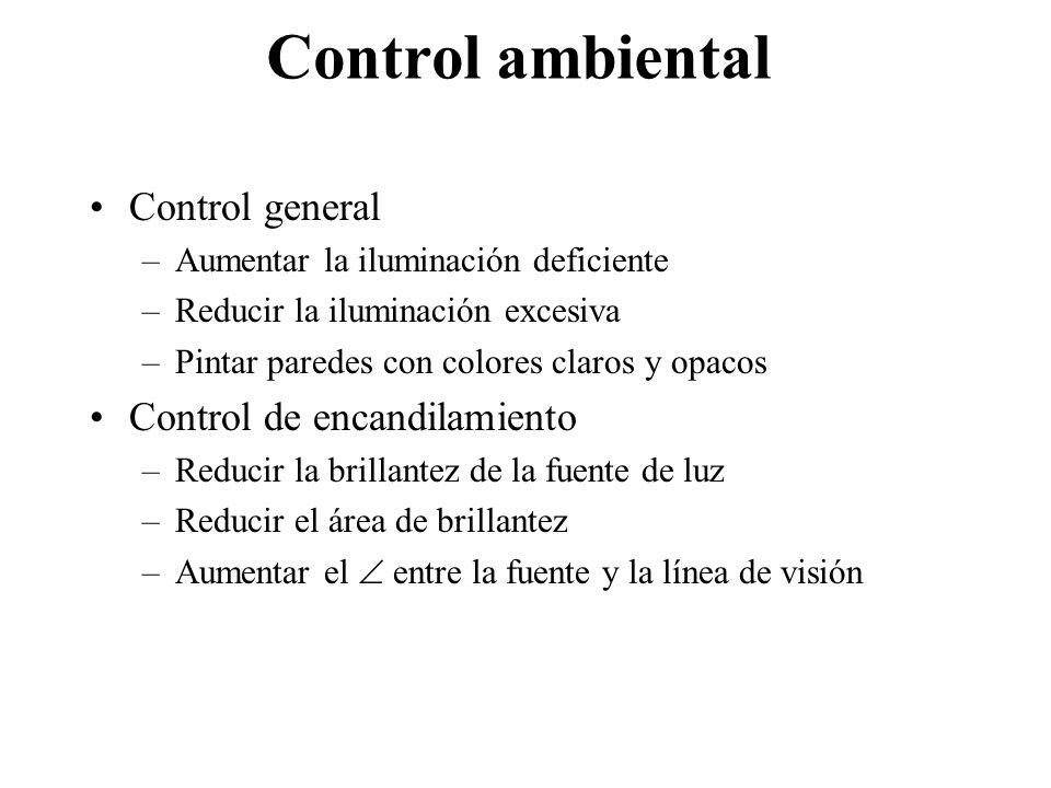 Control ambiental Control general Control de encandilamiento