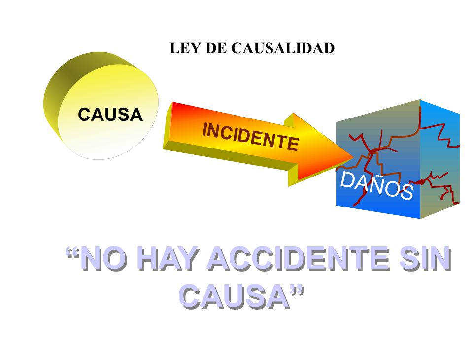 NO HAY ACCIDENTE SIN CAUSA
