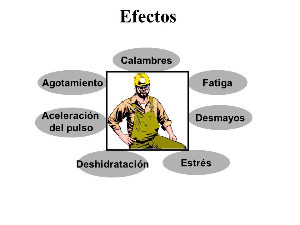Efectos Calambres Agotamiento Fatiga Desmayos Aceleración del pulso