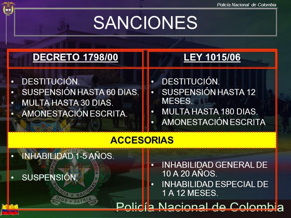 SANCIONES DECRETO 1798/00 LEY 1015/06 ACCESORIAS DESTITUCIÓN.