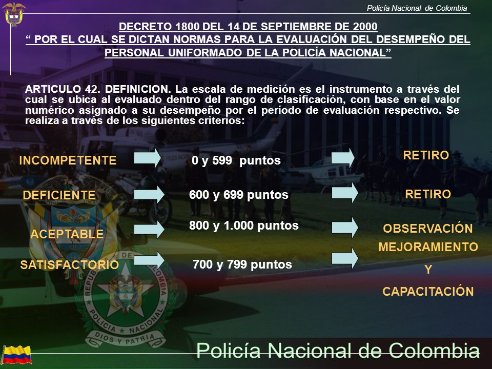 RETIRO INCOMPETENTE 0 y 599 puntos DEFICIENTE 600 y 699 puntos RETIRO