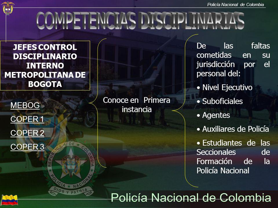 JEFES CONTROL DISCIPLINARIO INTERNO METROPOLITANA DE BOGOTA