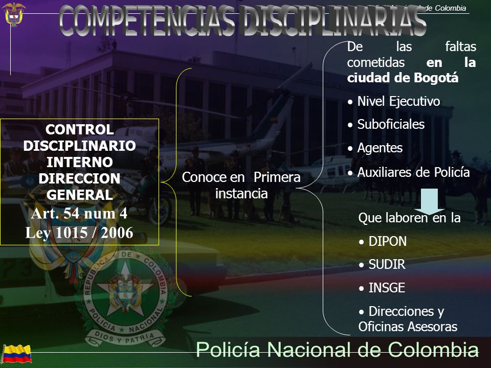 CONTROL DISCIPLINARIO INTERNO DIRECCION GENERAL