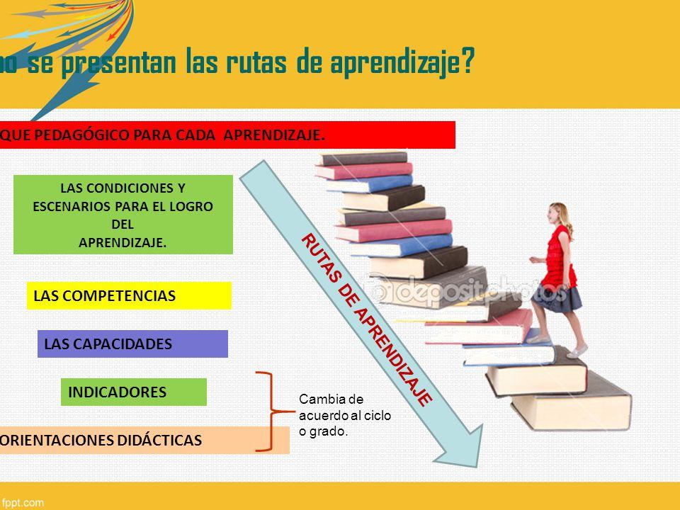 LAS CONDICIONES Y ESCENARIOS PARA EL LOGRO DEL