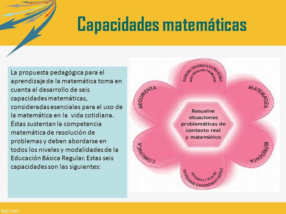 Capacidades matemáticas