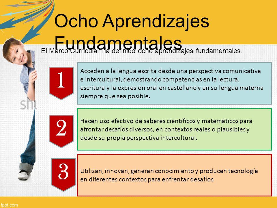 1 2 3 Ocho Aprendizajes Fundamentales