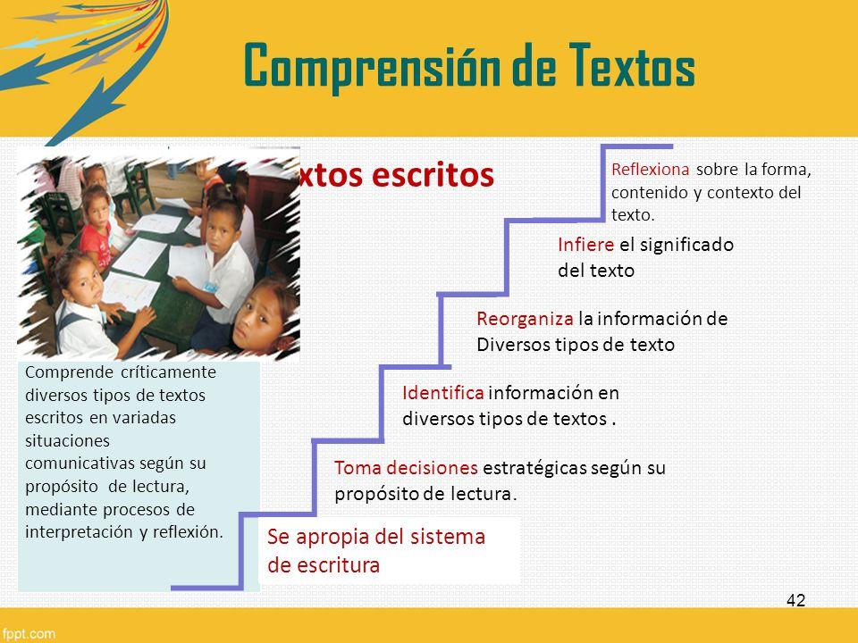 Comprensión de Textos Textos escritos