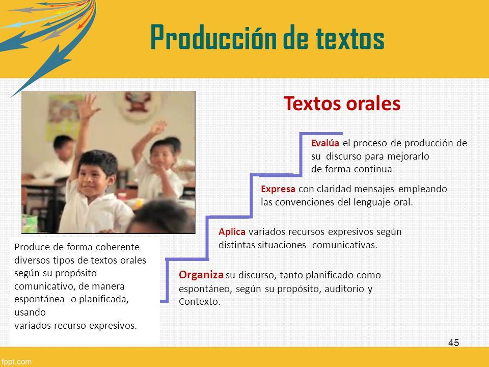 Producción de textos Textos orales