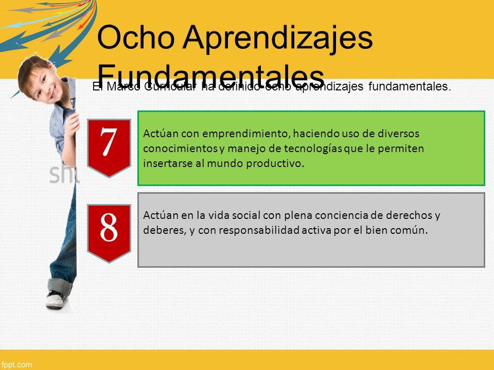 7 8 Ocho Aprendizajes Fundamentales
