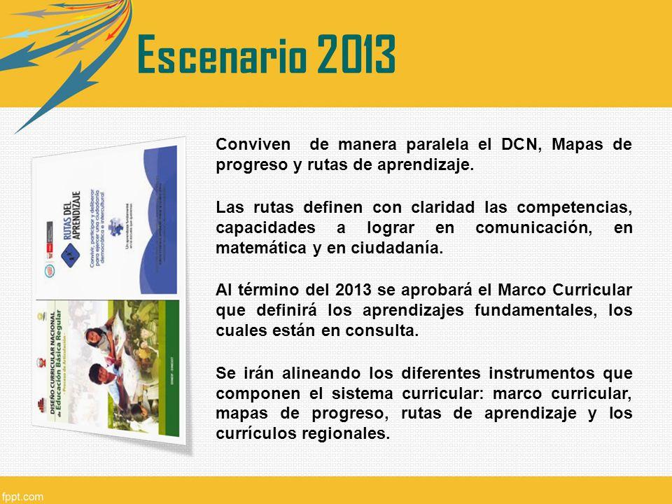 Escenario 2013 Conviven de manera paralela el DCN, Mapas de progreso y rutas de aprendizaje.