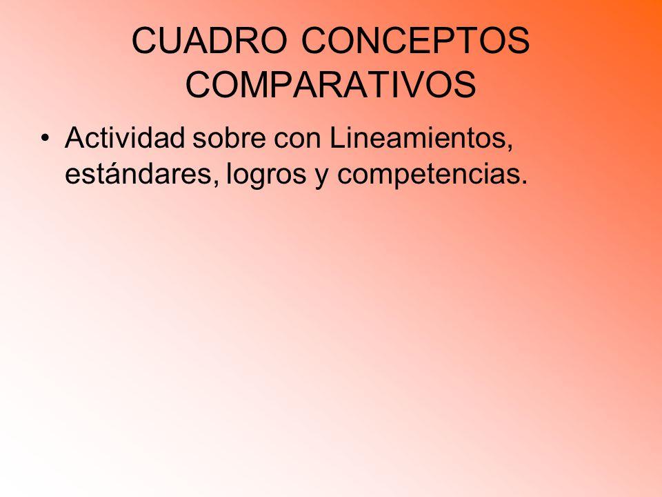 CUADRO CONCEPTOS COMPARATIVOS