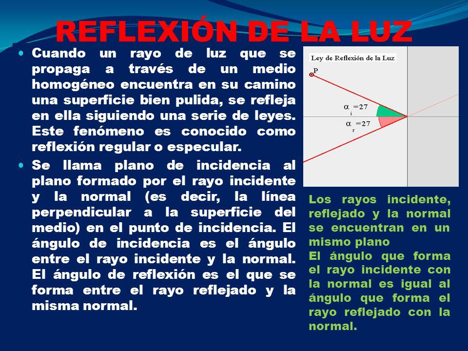 Cuando un rayo de luz que se propaga a través de un medio homogéneo encuentra en su camino una superficie bien pulida, se refleja en ella siguiendo una serie de leyes. Este fenómeno es conocido como reflexión regular o especular.