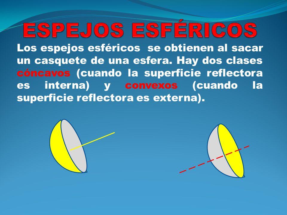 ESPEJOS ESFÉRICOS