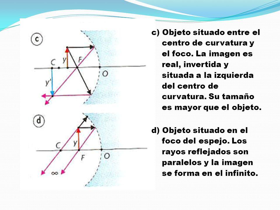 c) Objeto situado entre el centro de curvatura y el foco